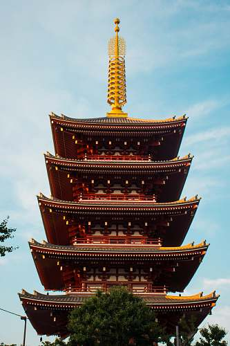 shrine Sensō-ji Temple in Tokyo, Japan under blue and white skies during daytime temple
