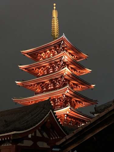 building Temple of Heavens, China shrine