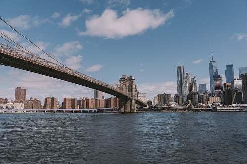 town Brooklyn Bridge, New York metropolis